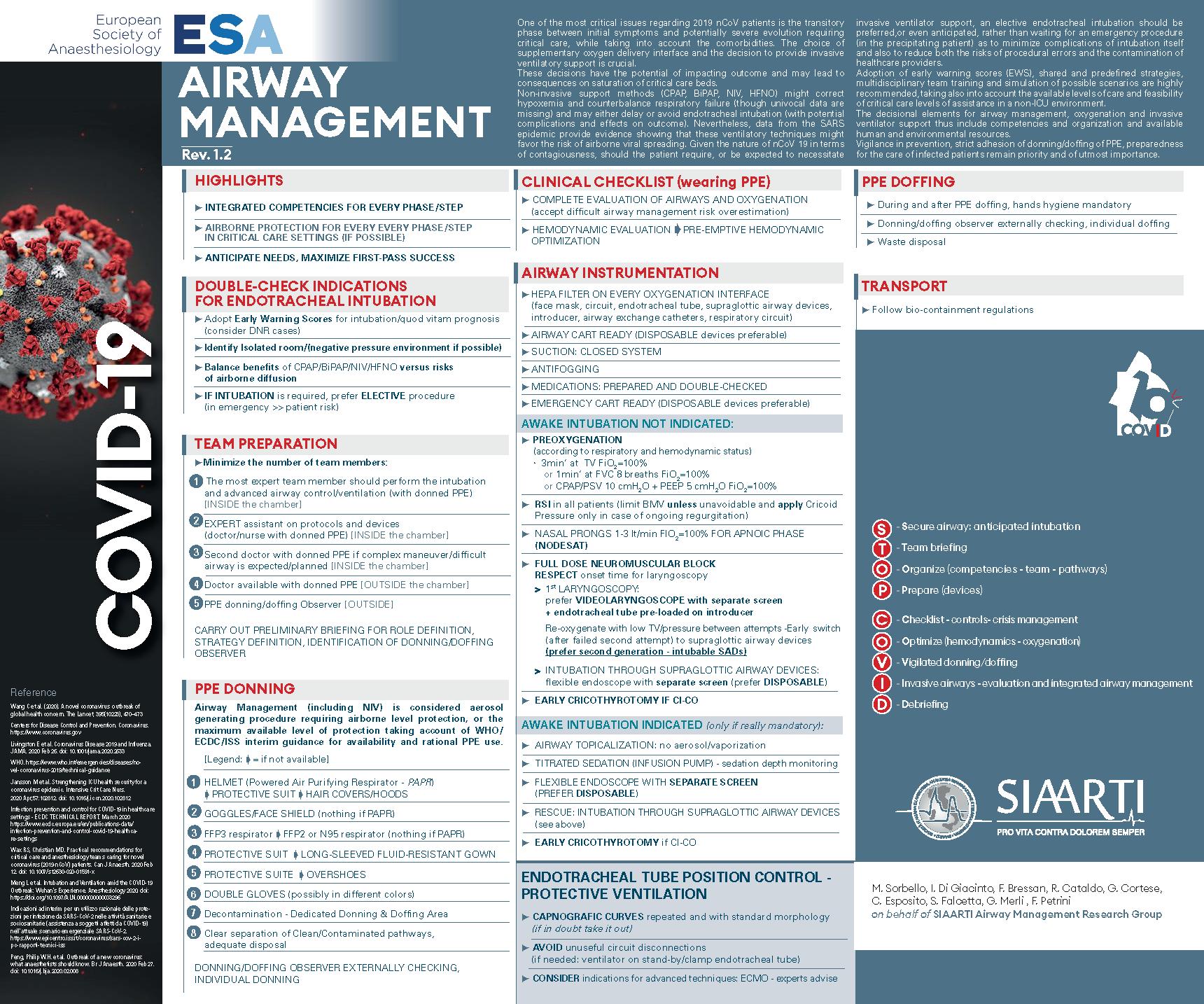 ESAIC Airway Management COVID-19